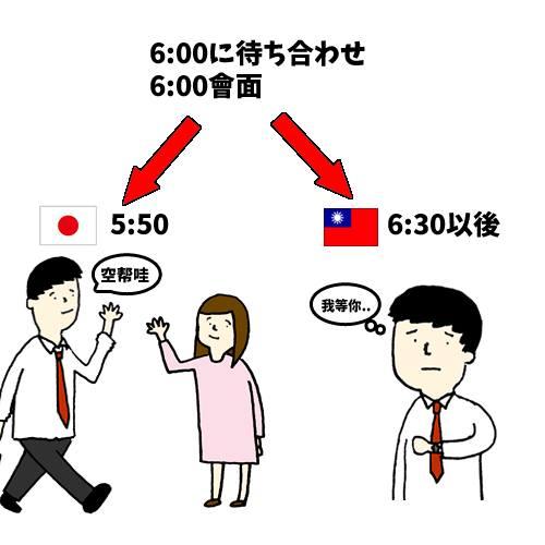 台湾人は時間にルーズ?