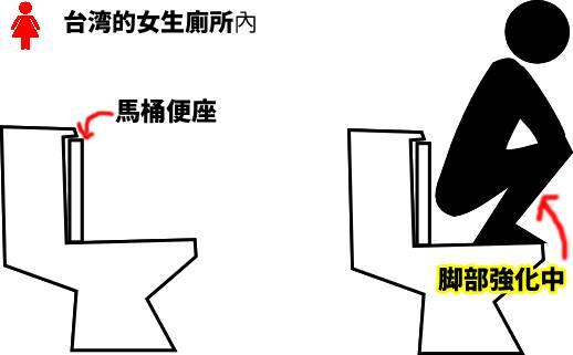 【生活】台湾トイレ事情