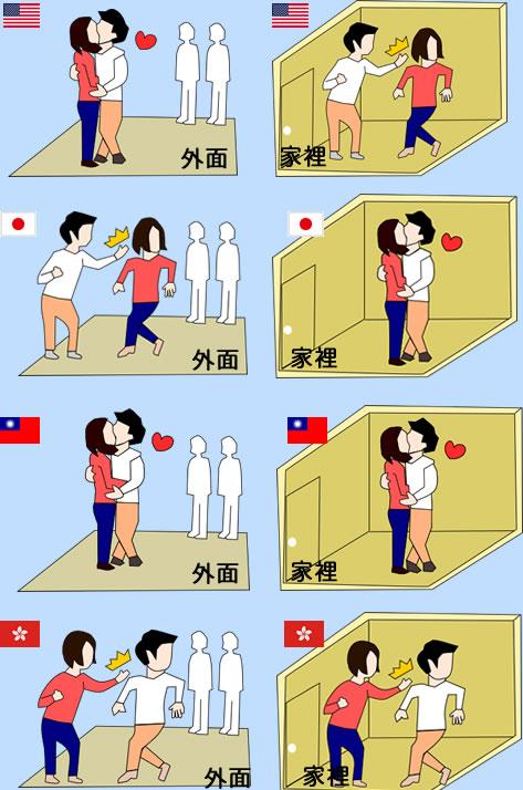 アメリカ、日本、台湾、香港のカップルの「外」と「家」での違い
