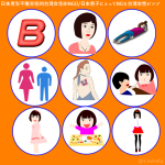 日本男子にとってNGな台湾女性